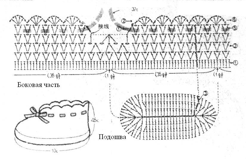 вязание крючком для детей пинетки со схемами.